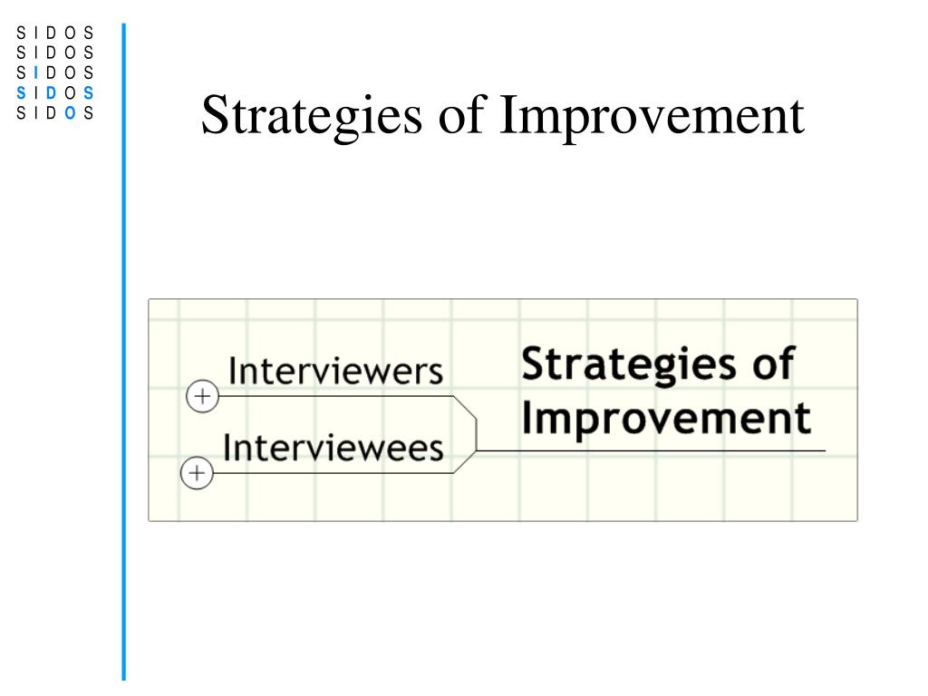 Strategies of Improvement