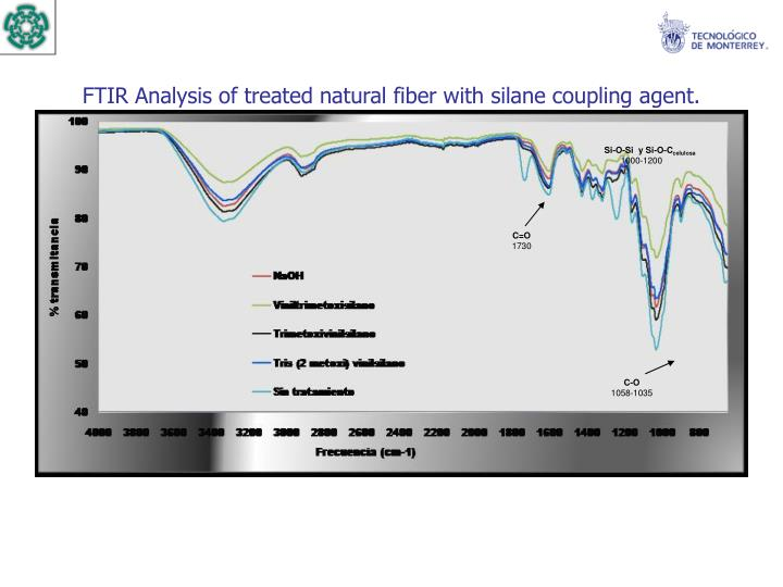 FTIR Analysis of treated natural fiber with silane coupling agent.