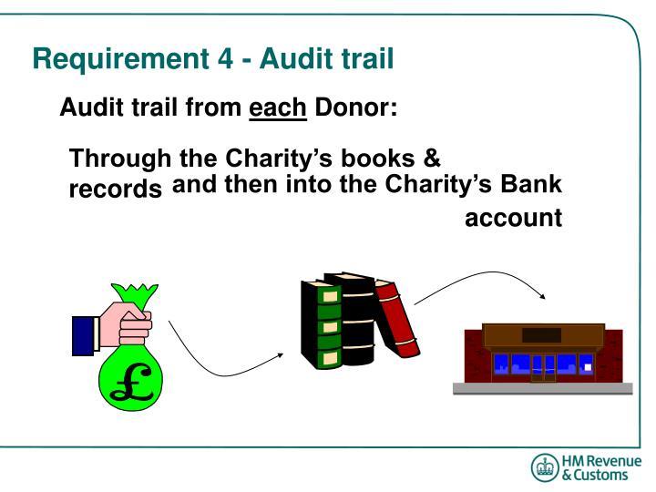 Requirement 4 - Audit trail