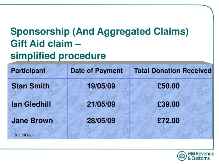 Sponsorship (And Aggregated Claims) Gift Aid claim –