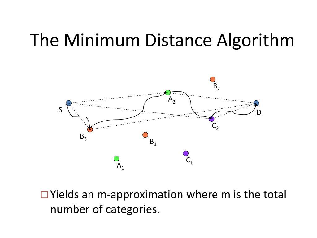 The Minimum Distance Algorithm