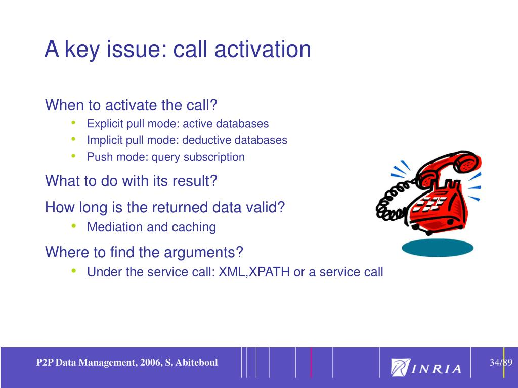 When to activate the call?