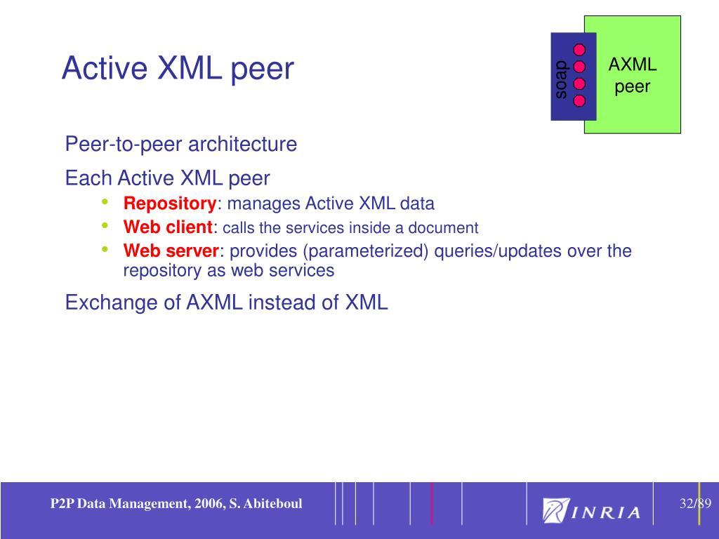 Active XML peer