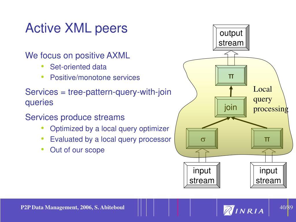 We focus on positive AXML