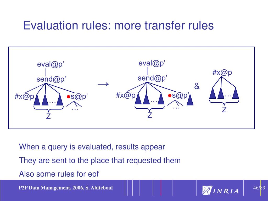Evaluation rules: more transfer rules