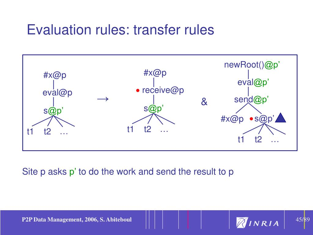 Evaluation rules: transfer rules