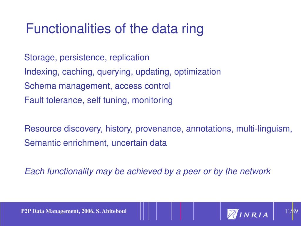 Functionalities of the data ring