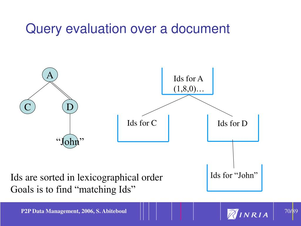 Query evaluation over a document