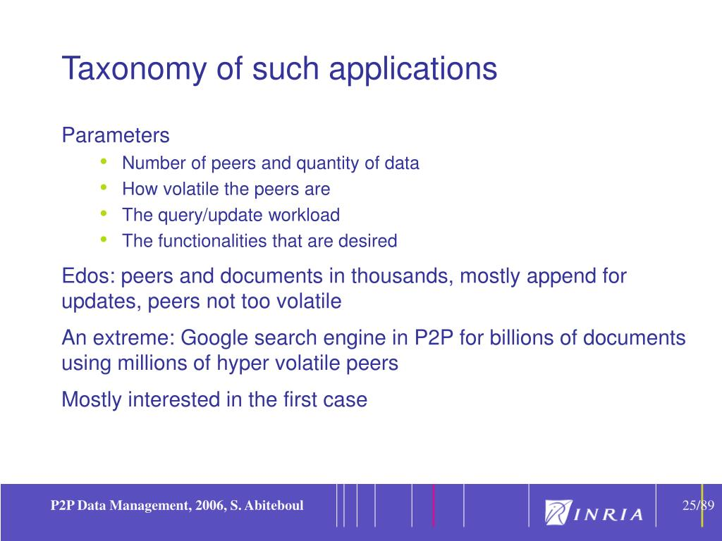 Taxonomy of such applications