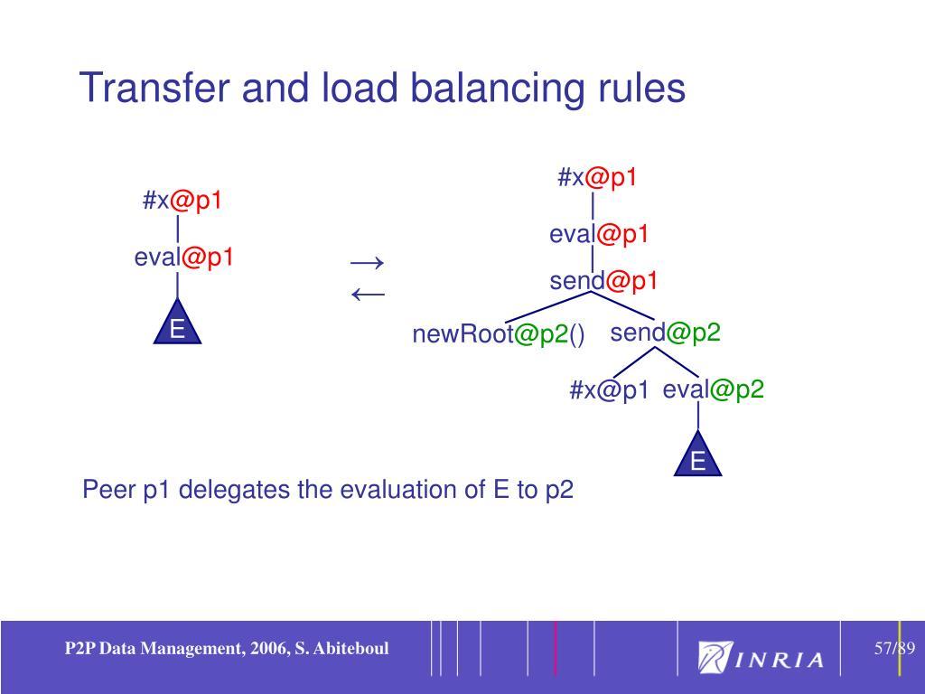 Transfer and load balancing rules