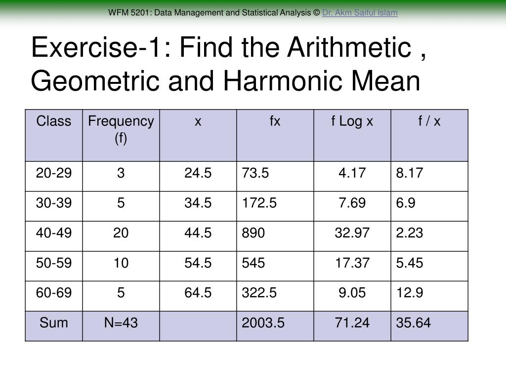 Exercise-1: Find the Arithmetic , Geometric and Harmonic Mean