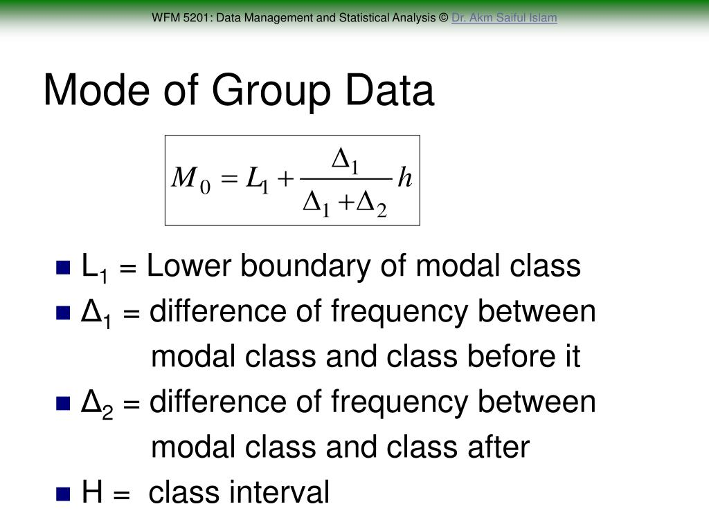 Mode of Group Data