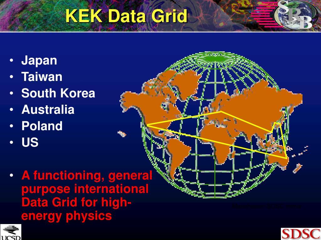 KEK Data Grid