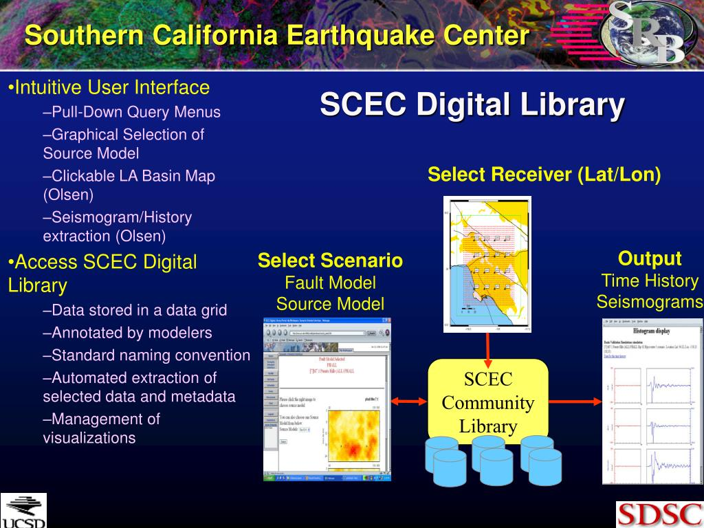 Southern California Earthquake Center