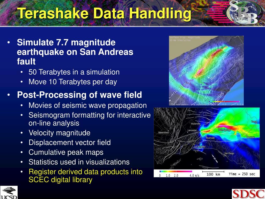 Terashake Data Handling