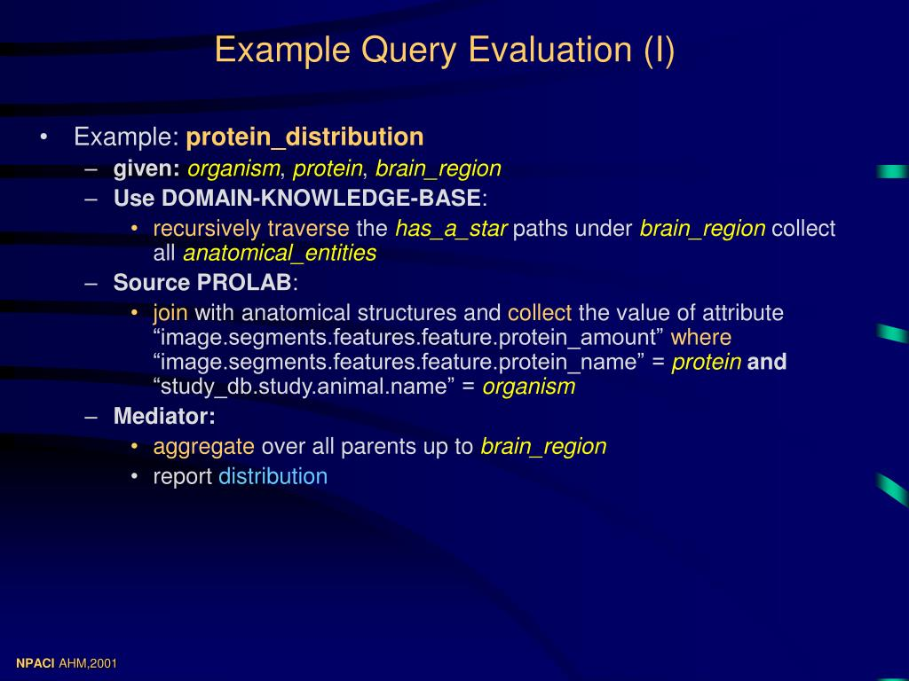 Example Query Evaluation (I)
