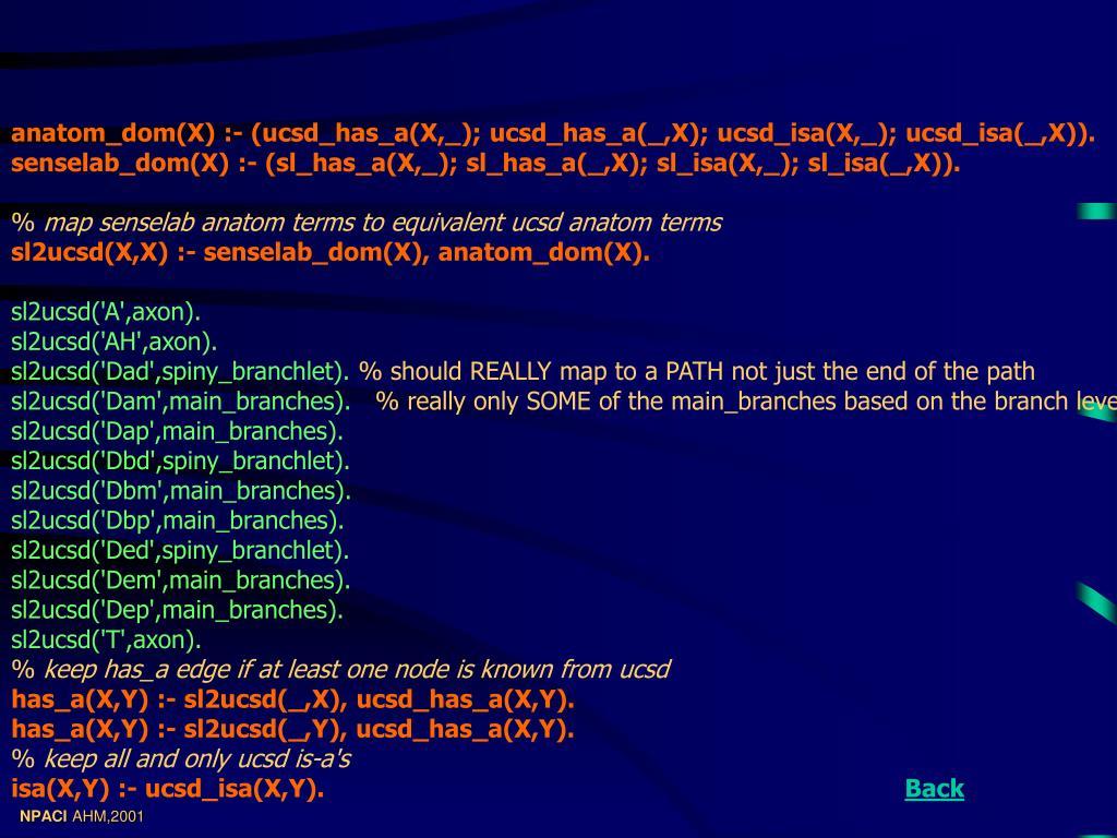 anatom_dom(X) :- (ucsd_has_a(X,_); ucsd_has_a(_,X); ucsd_isa(X,_); ucsd_isa(_,X)).