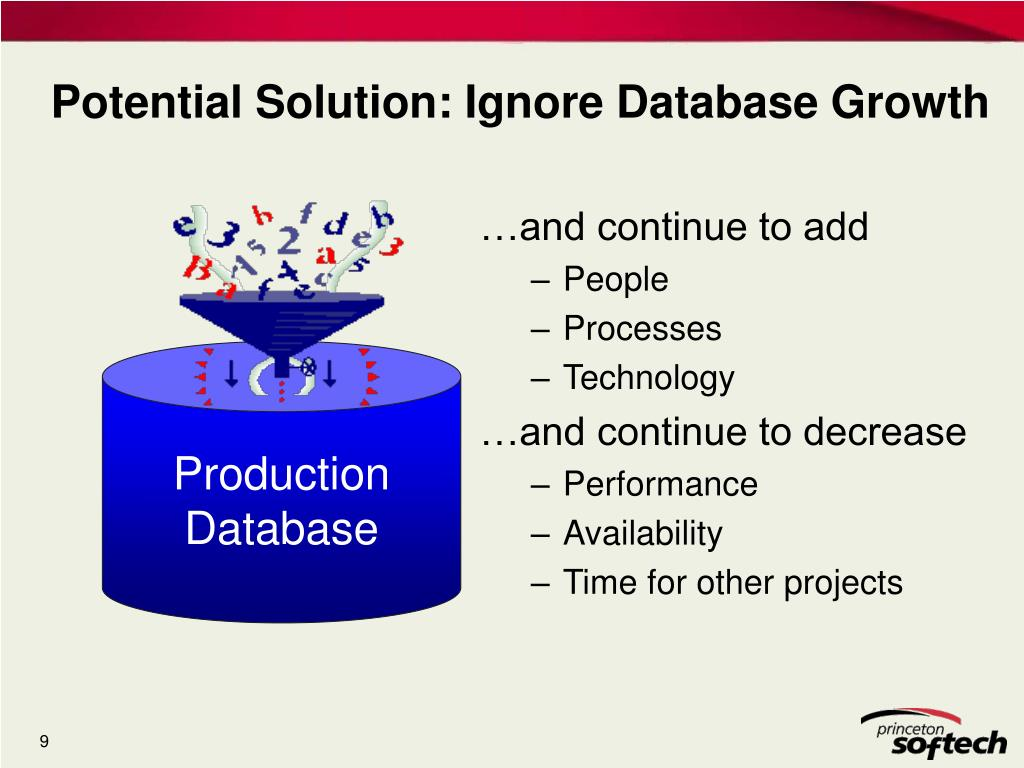 Potential Solution: Ignore Database Growth
