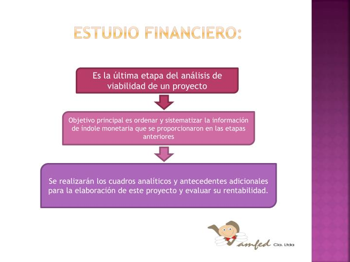 Estudio financiero: