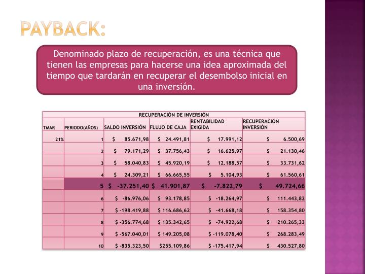 Payback: