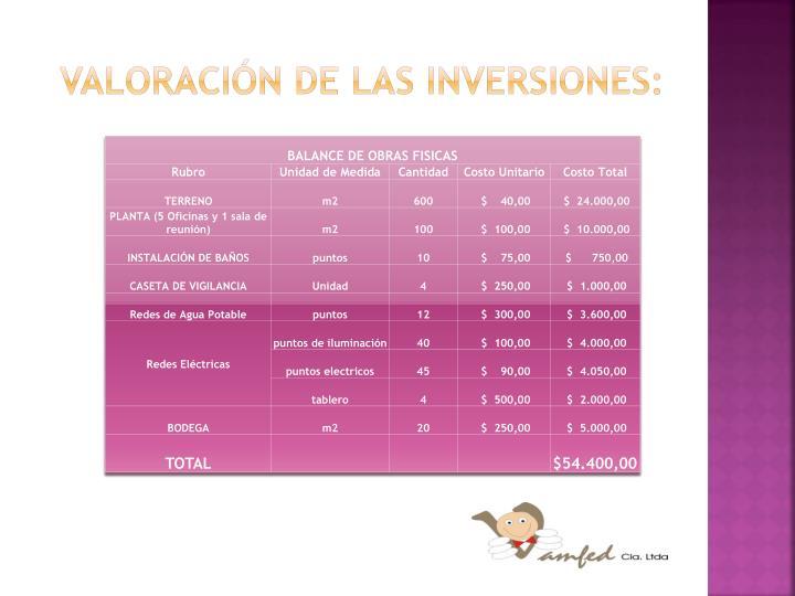 VALORACIÓN DE LAS INVERSIONES: