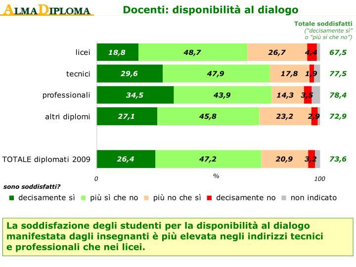 Docenti: disponibilità al dialogo