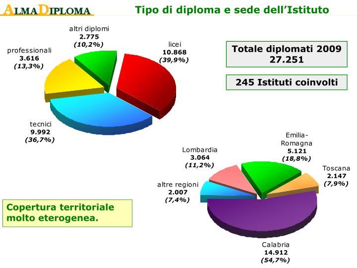 Tipo di diploma e sede dell'Istituto
