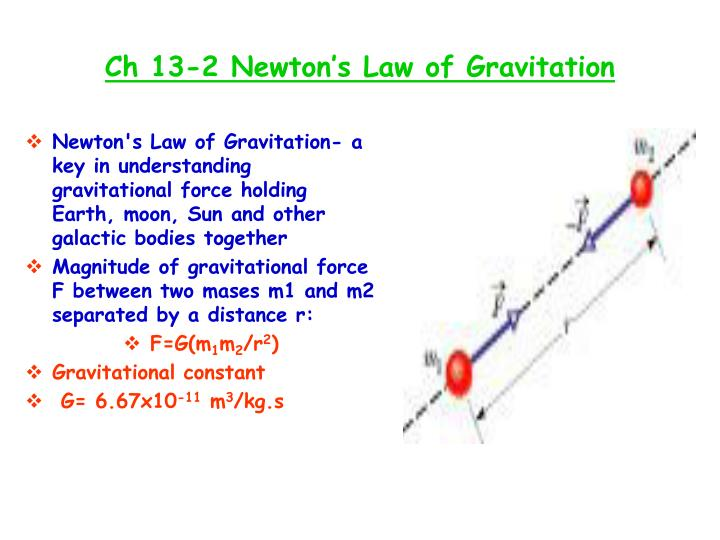 Ch 13 2 newton s law of gravitation
