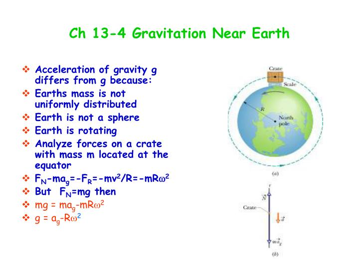 Ch 13-4 Gravitation Near Earth