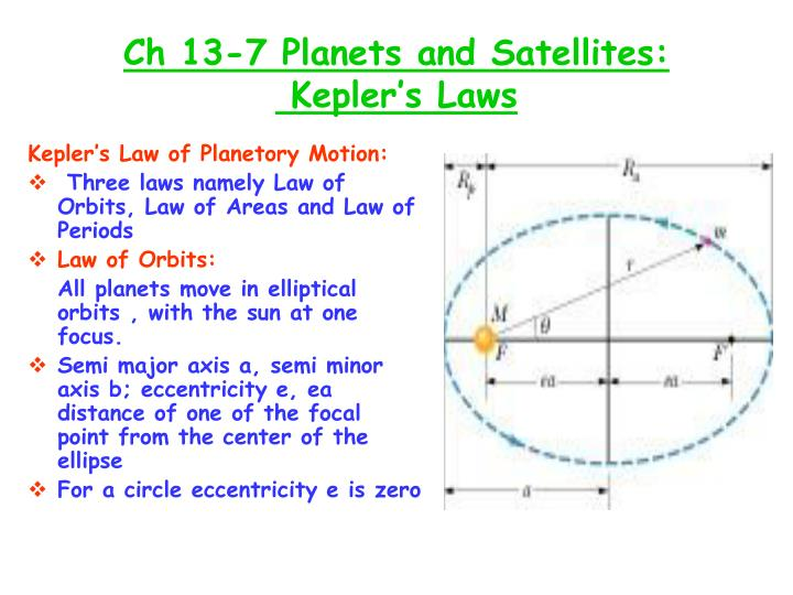 Ch 13-7 Planets and Satellites: