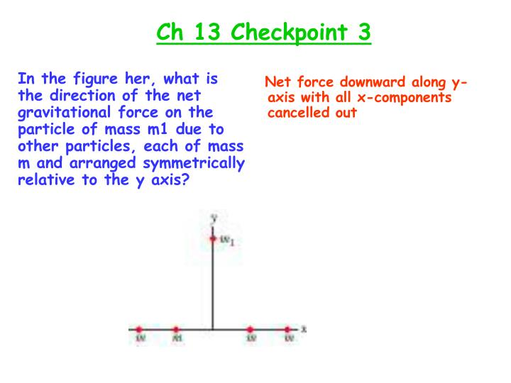 Ch 13 Checkpoint 3
