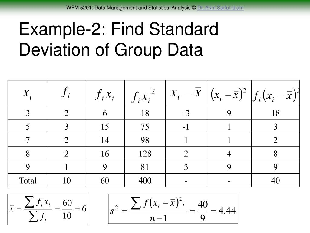 Example-2: Find Standard Deviation of Group Data