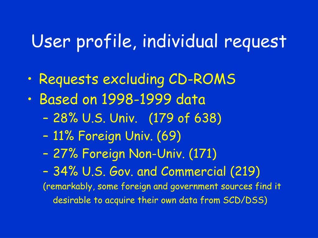 User profile, individual request