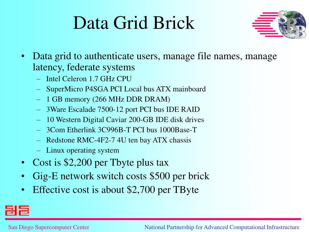 Data grid to authenticate users, manage file names, manage latency, federate systems