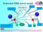 federated srb server model