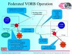 federated vorb operation