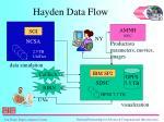 hayden data flow