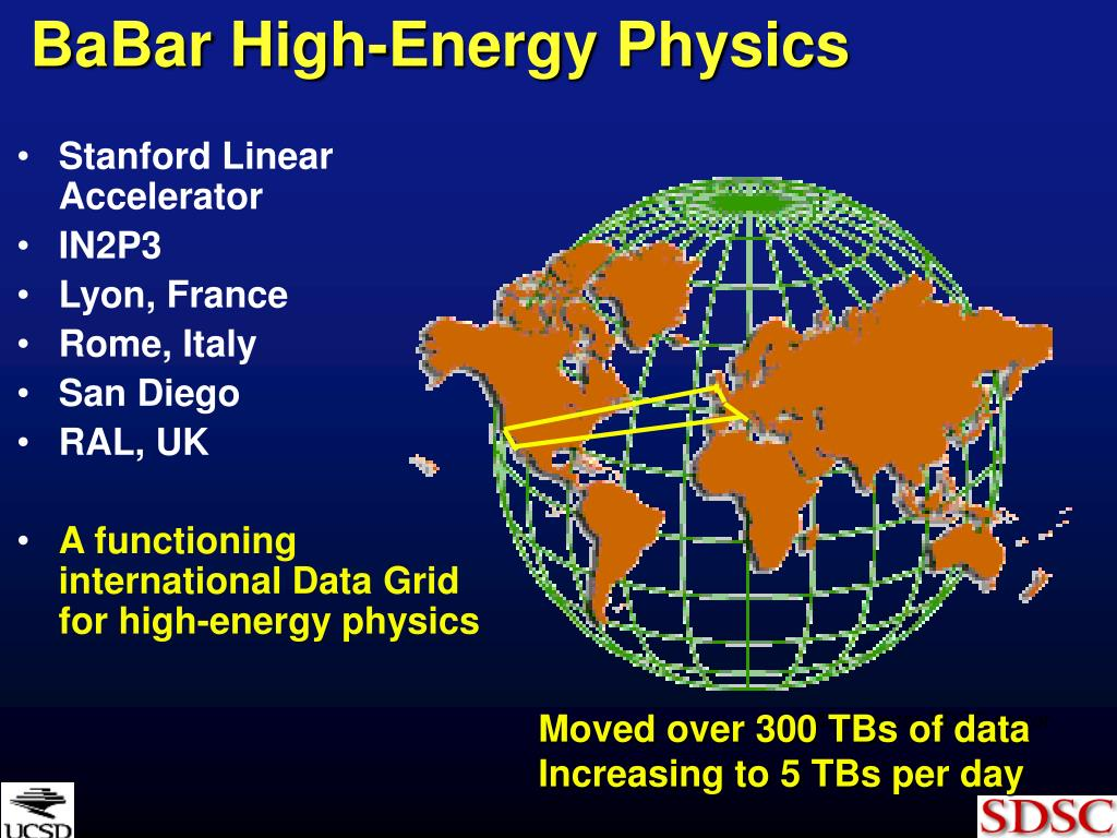 BaBar High-Energy Physics