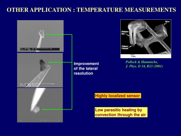 OTHER APPLICATION : TEMPERATURE MEASUREMENTS