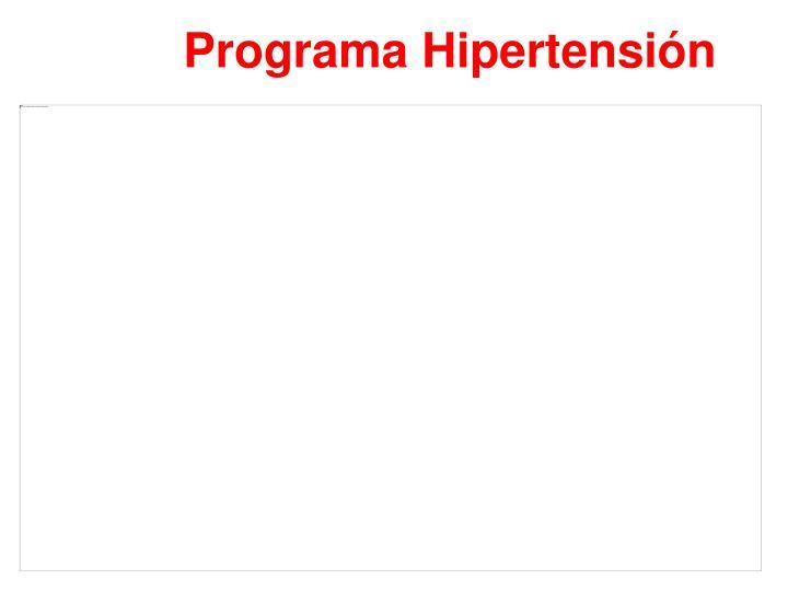 Programa Hipertensión