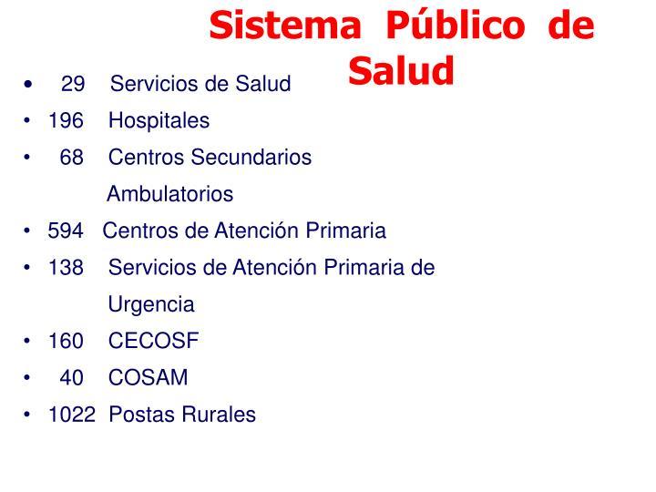 Sistema  Público  de  Salud