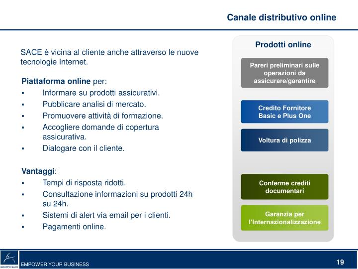 Canale distributivo online