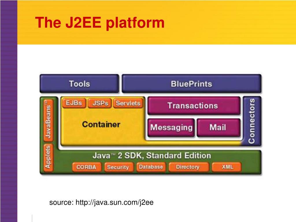 The J2EE platform
