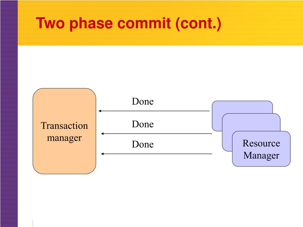 Two phase commit (cont.)