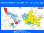 districts in bihar rajasthan with high gender gap