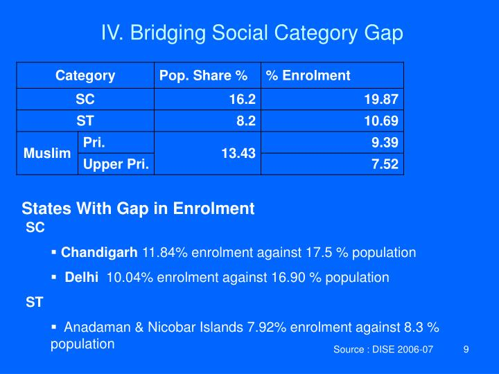 IV. Bridging Social Category Gap