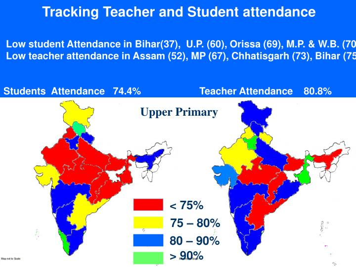 Tracking Teacher and Student attendance