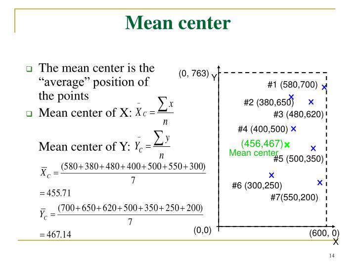 Mean center