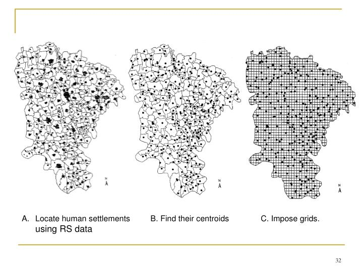 Locate human settlements         B. Find their centroids              C. Impose grids.