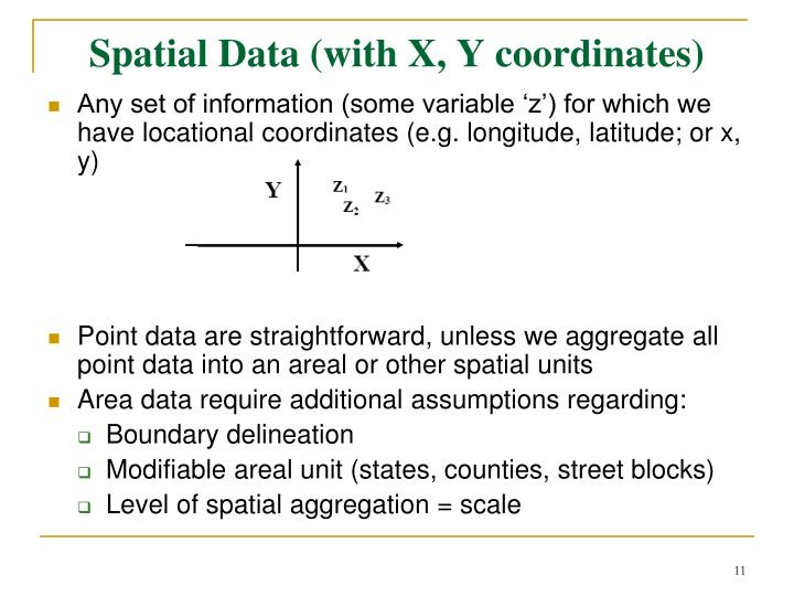 Spatial Data (with X, Y coordinates)